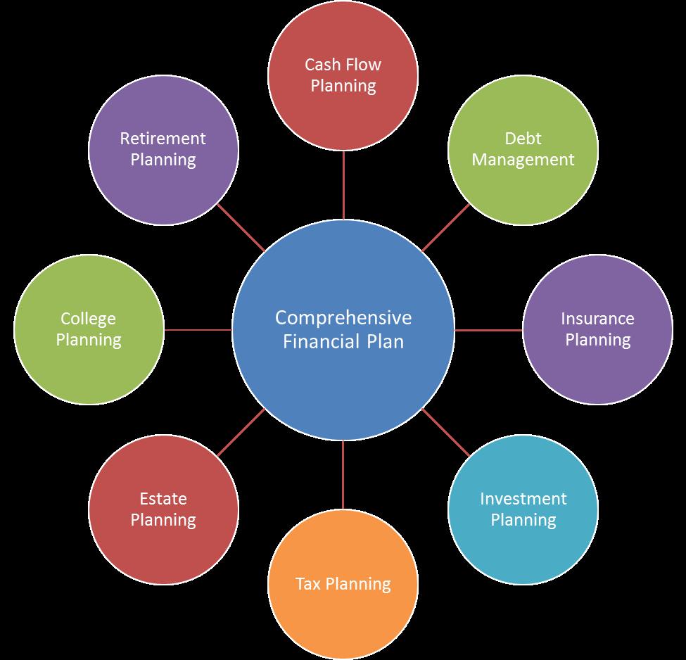 Financial Planning: Home [moneyvalue.ca]